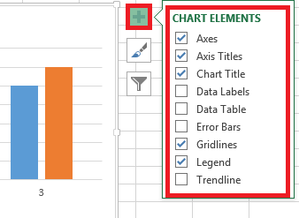 The Chart Element gallery