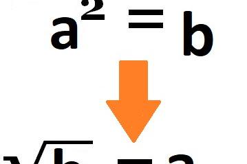 Pengertian Bilangan Kuadrat dan Contohnya