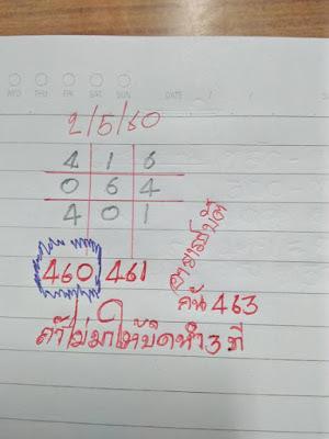 เลขเด่น  460  461