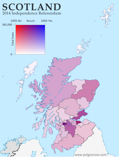 Map of results in Scotland's September 18, 2014 independence referendum. Voters were polled on whether or not to separate from the UK. Map shows relative proportion of yes and no votes for each of Scotland's council areas, using a gradient rather than contrasting colors for small differences and shading to represent the total number of valid ballots case in each region as a way of normalizing for population.