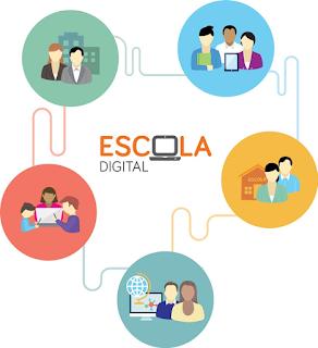 http://escoladigital.seduc.ro.gov.br/