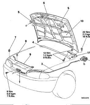 Acura Steering Wheel Acura Power Steering Hose Wiring