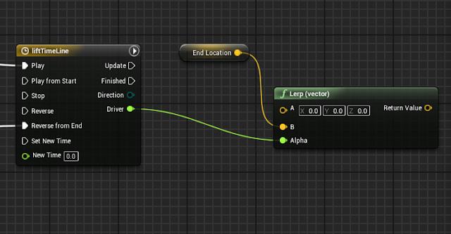 Adding a Lerp (Vector)
