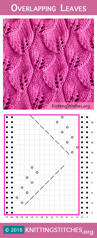 KnittingStitches.org — Overlapping Leaves Chart | Knitting Stitch Patterns #knitting #knitters