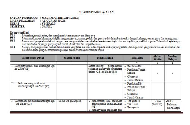 Silabus MI Mapel PAI dan Bahasa Arab Kurikulum 2013 Kelas 1 2 3 4 5 6 Revisi