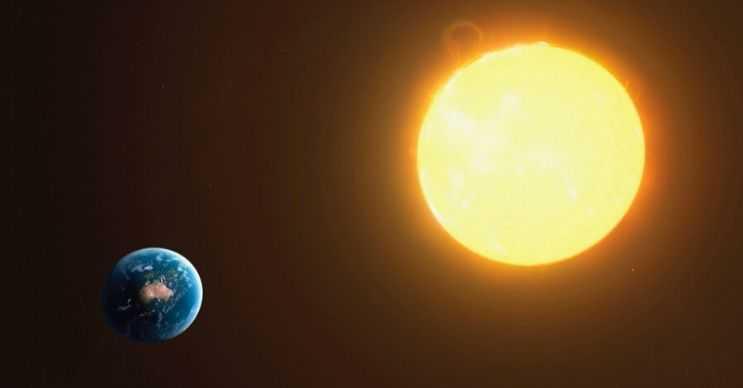 Dünya ve güneşin uzaklığı mevsimleri oluşturan etkenlerden biridir.