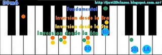 imagenes acordes en piano m6