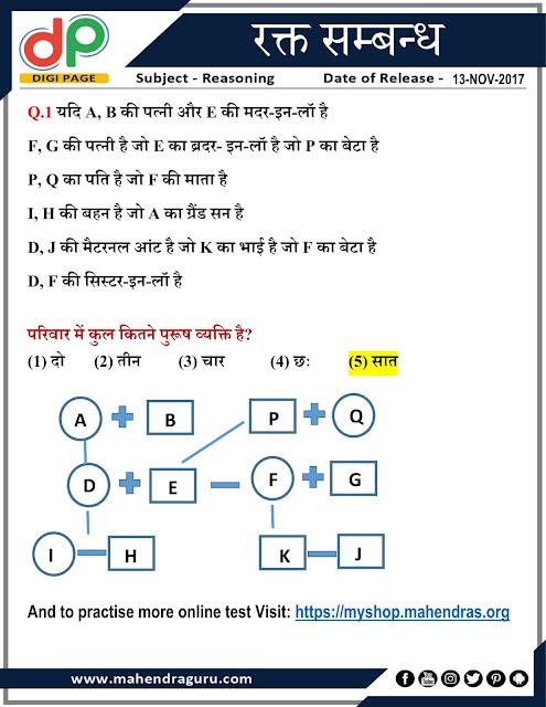 DP | Blood Relation For IBPS Clerk  | 13 - 11  - 17