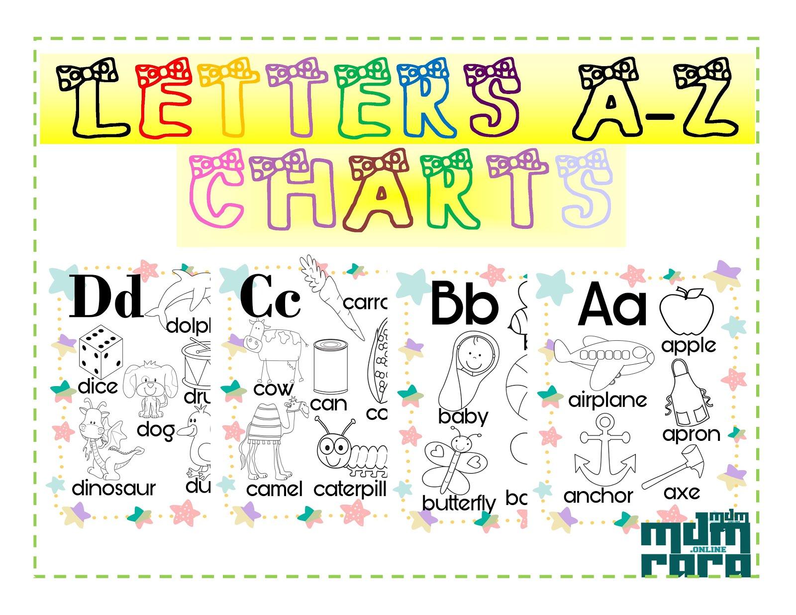 Letter A Z Chart