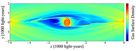 Complex gas motion in the center of the Milky Way