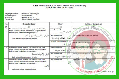 Kisi-Kisi UAMBN 2019 Madrasah Tsanawiyah (MTs)