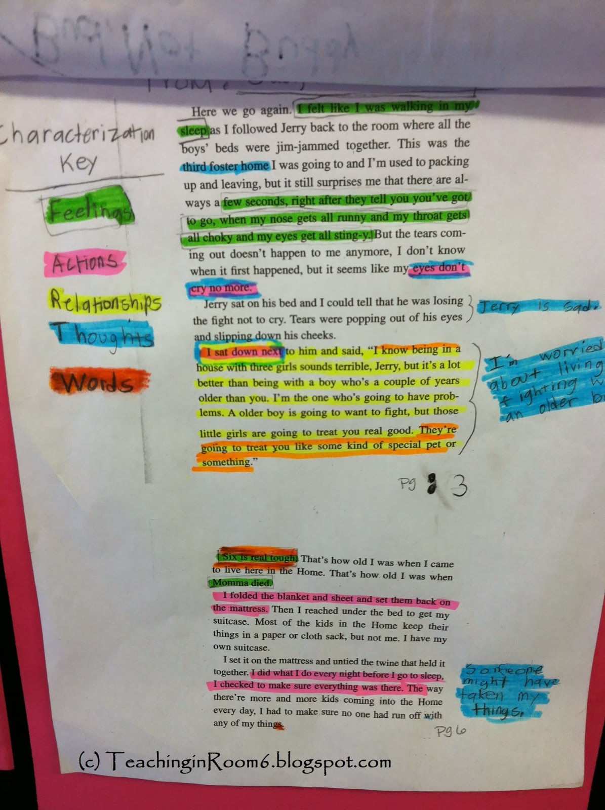 Close Reading Characterization