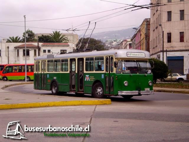 medios de transporte Medios de transporte con historia