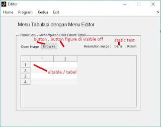 Menampilkan Data Piksel Citra dalam Tabel MATLAB