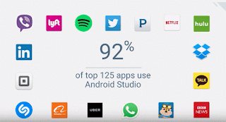 Top Apps use Android Studio