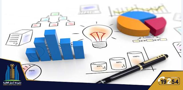 التسويق أهدافة و أهميته، علم التسويق