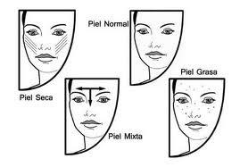 Síguenos radioactividad loco  Kat Maquillaje y Accesorios: Maquillaje para novatas: Tipo de cutis