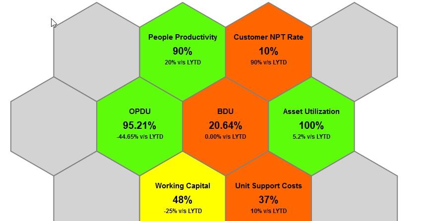 PARIKSHIT AGARWAL: OBIEE Visualization - D3 Charts Part 4
