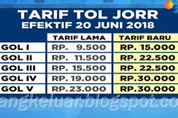 Harga Tarif Tol JORR Baru Naik 20 Juni 2018