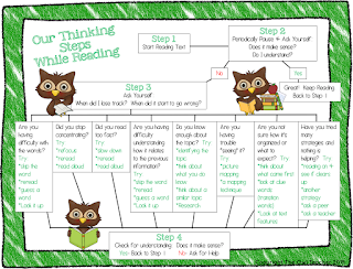 Help your students determine their thinking steps while reading with this freebie that can be an anchor chart or perfect for their reading notebooks!