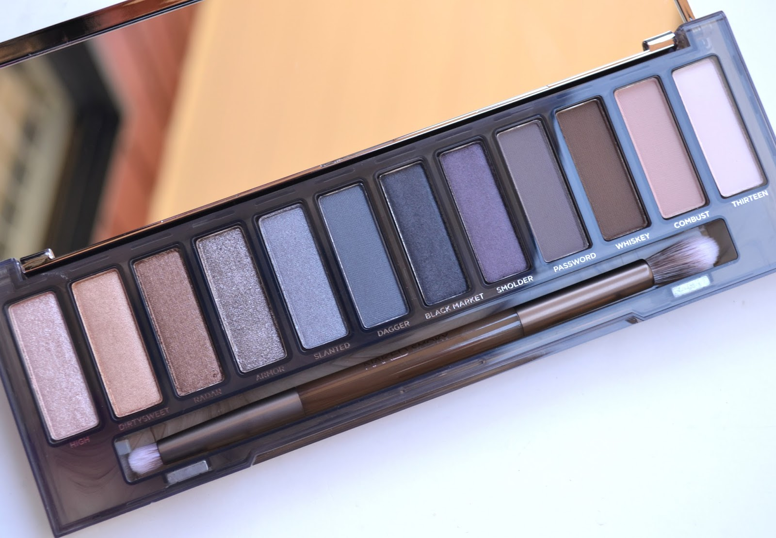 Makeup Look Iconic Ud Smoky Eyes With Urban Decays Naked Decay Eyeshadow Palette