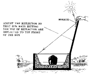 Solar Box Cookers