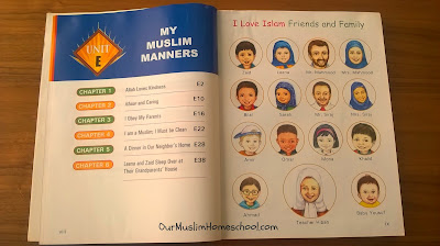 I Love Islam Contents Page