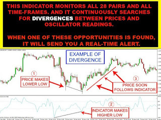 Forex divergence scanner