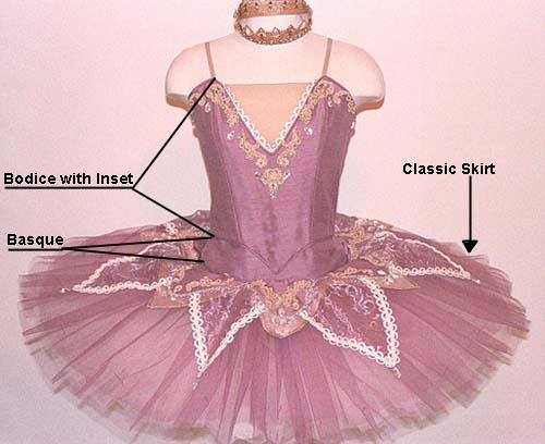 306a17b60 Ballet Clasico: Historia del Tutu