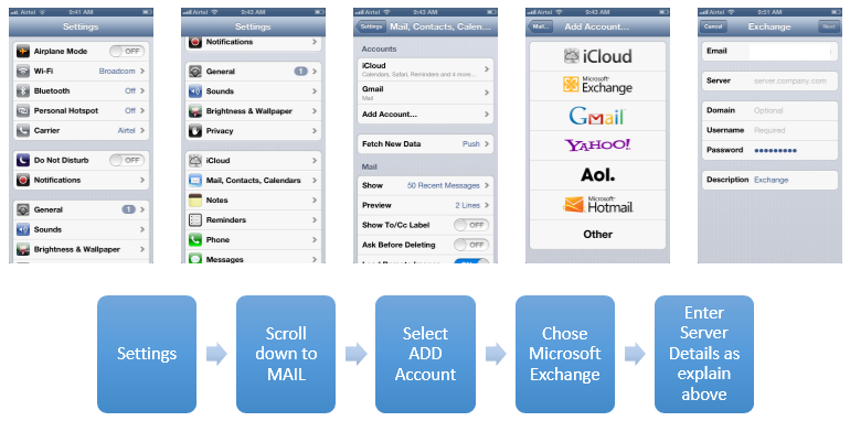 how to setup email on iphone 5 ultimate guide to fix corporate work email issues on apple 5533