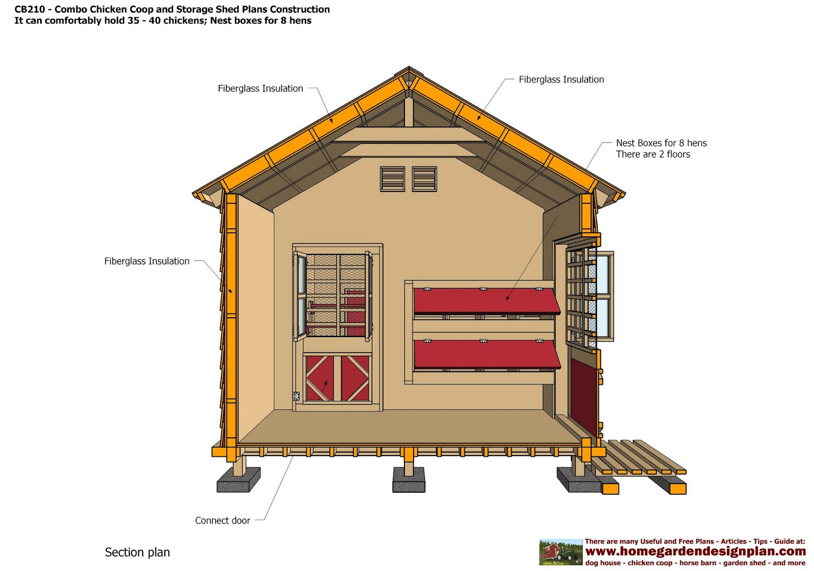 ... Pole Barn Home Floor Plans likewise Guide To Get How To Build 10x10