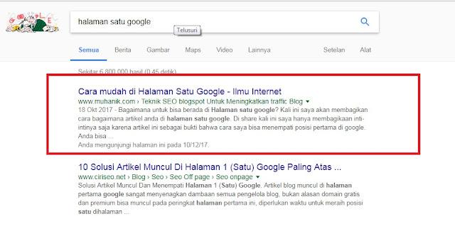 Muhamad Anik Pakar SEO, Ahli SEO Indonesia dari Jawa Barat