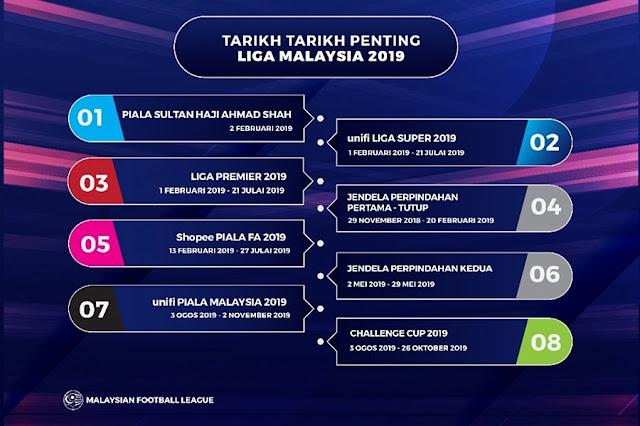 tarikh penting Liga Malaysia 2019