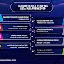 Kalendar Liga Malaysia 2019