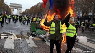 Yellow Vests Protests France