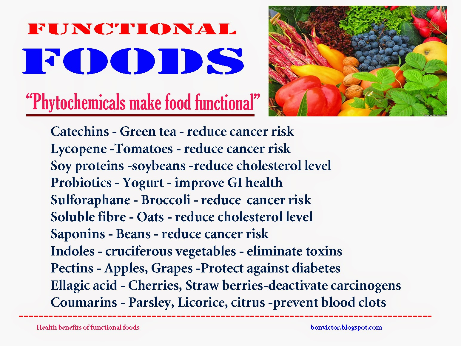 Functional Foods In Health And Disease If