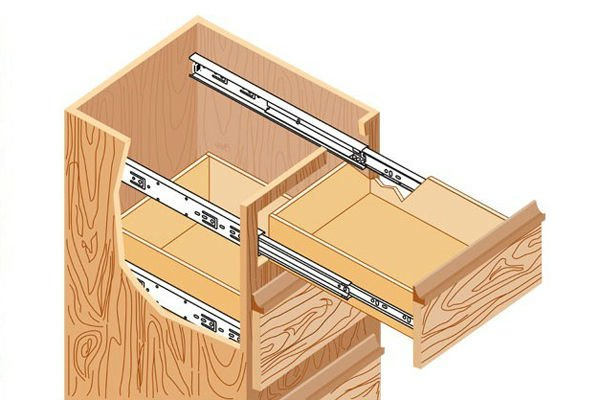 Rel laci ball bearing bintang hardware for Laci kitchen set