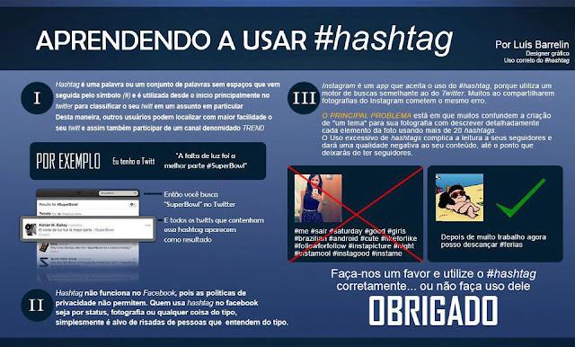 Como usar Hashtag no Twitter #