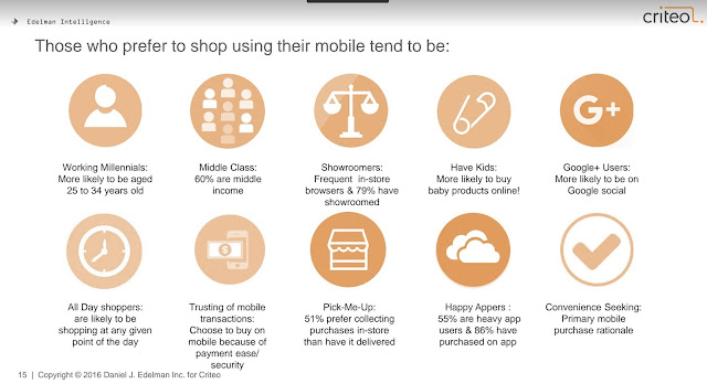 Source: Criteo. Profiling the mobile shopper in Singapore.