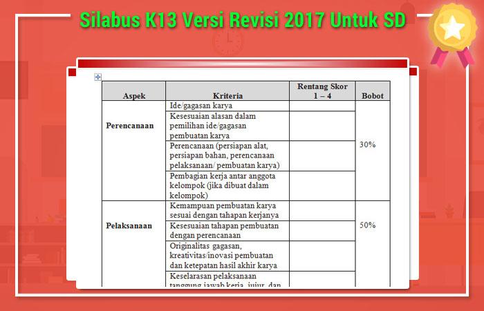 Silabus K13 Versi Revisi 2017 Untuk SD