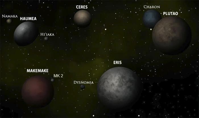 todos os planetas anões