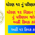 GSEB HSC Science Result 2018, gseb.org 12th Science Results 2018