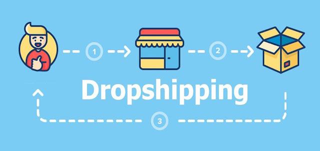 Alur-Dropshipping