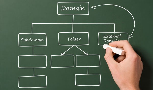 Domain Name, DNS, Hosting, Web Hosting, Hosting Guides