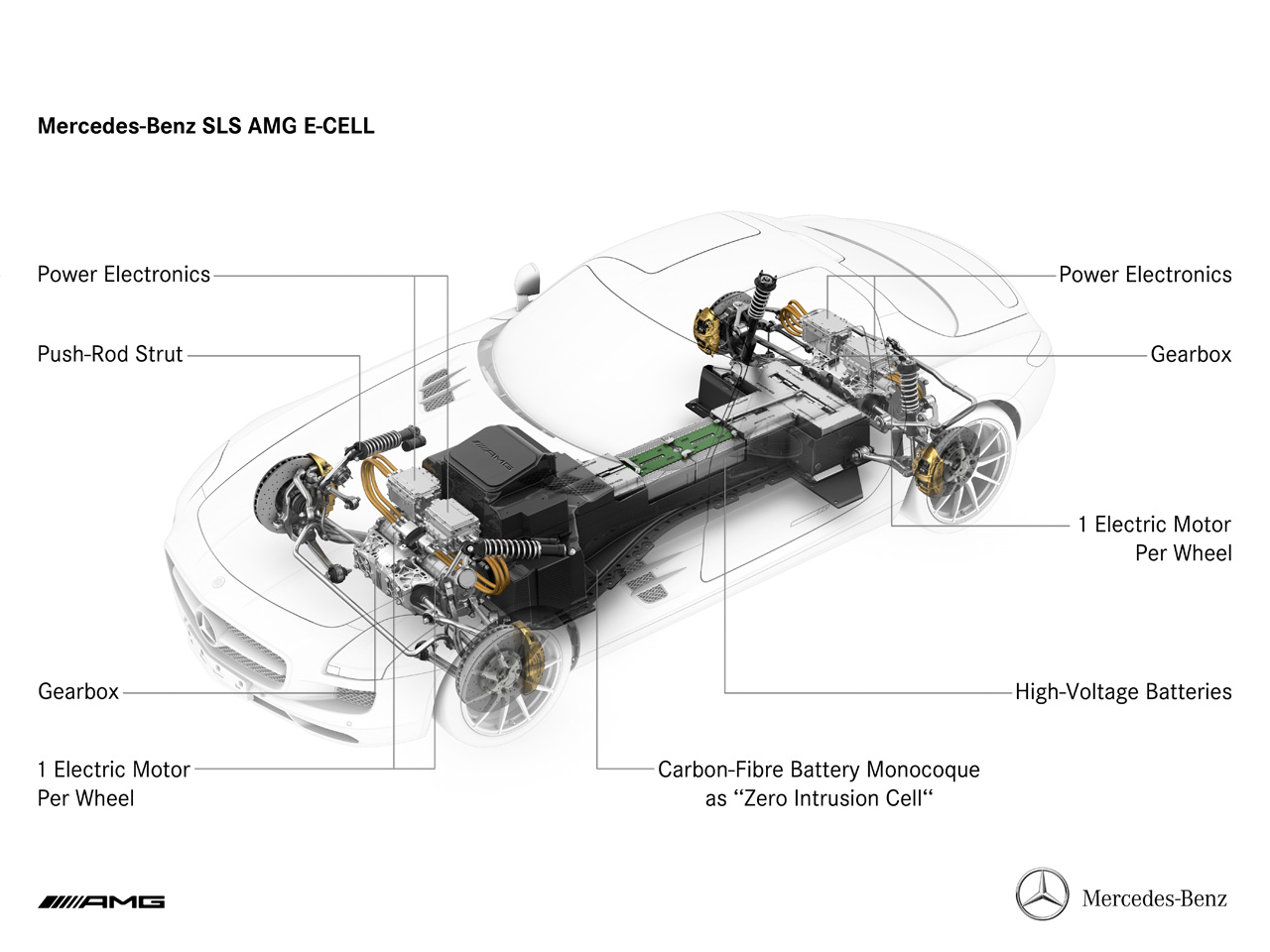 Mercedes Confirma Las Caracteristicas Del Sls Electrico