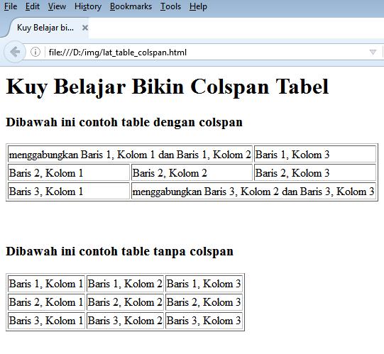 Cara menggabungkan kolom dan baris di html colspan dan for Table td colspan