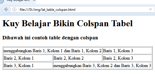 Contoh colspan html lauras stekkie for Table th colspan css