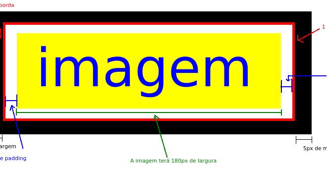 HTML Progressivo: As Propriedades width e height - Como