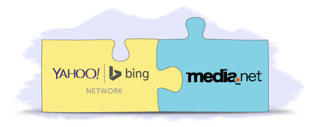 شرح شركة عرض الإعلانات Media.net