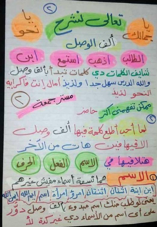 تبسيط همزة الوصل والقطع للأطفال مستر جمعة قرني 2
